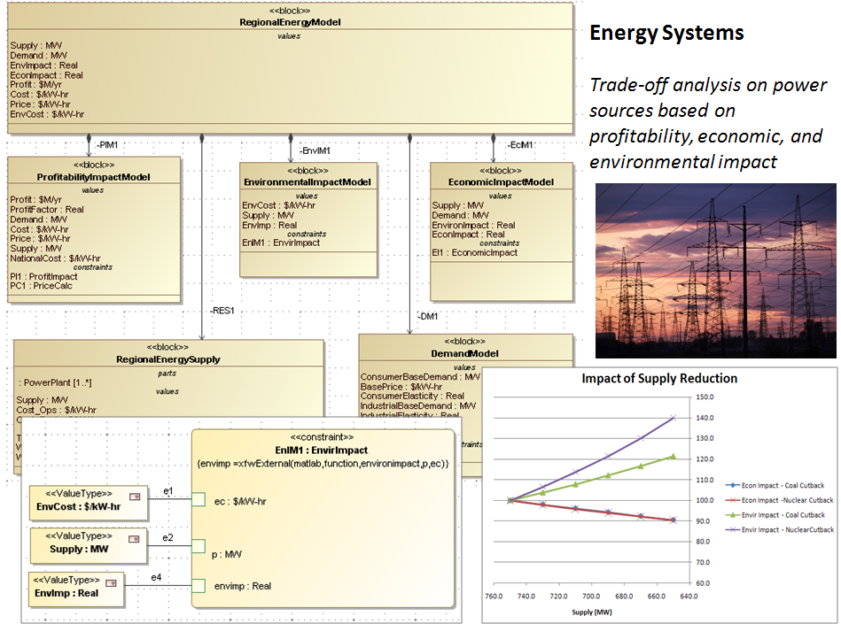 paramagic_energy_model