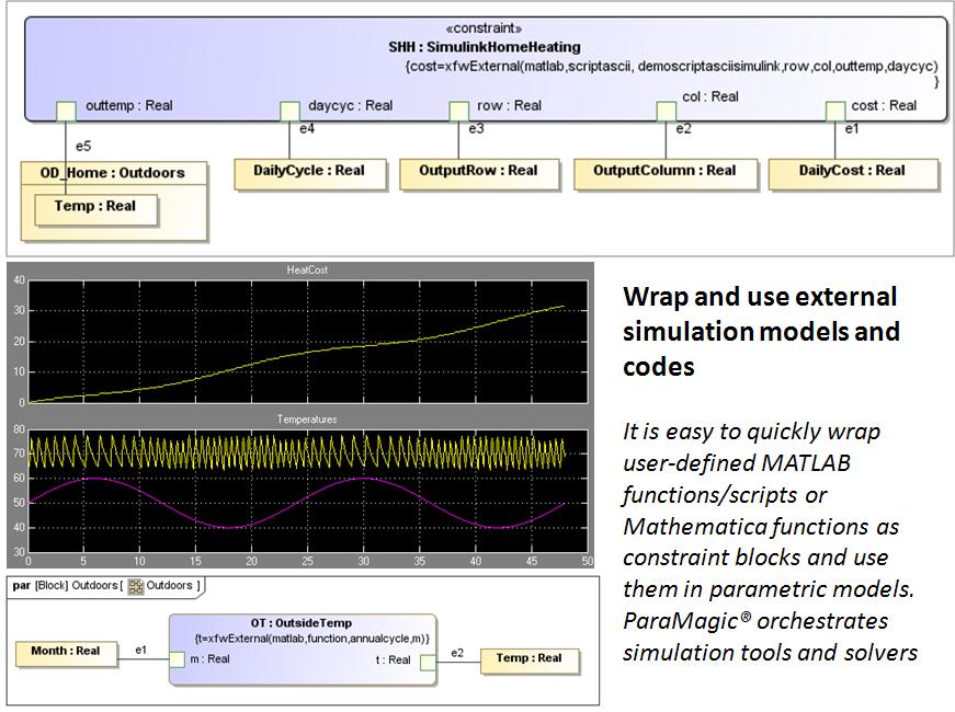 paramagic_matlab_mathematica