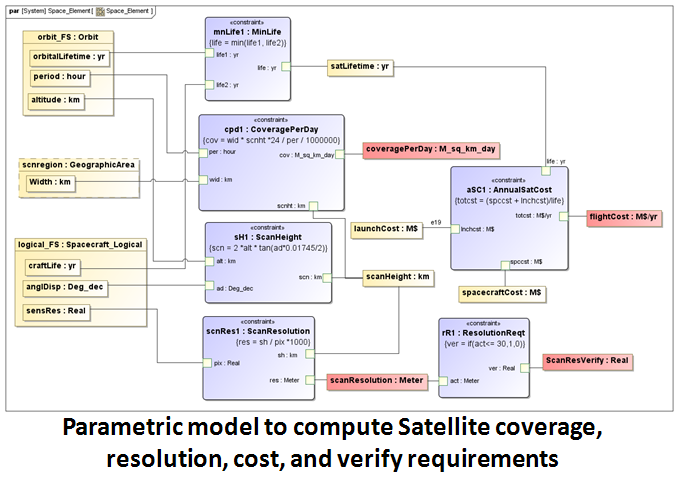 paramagic_parametric_model_firesat