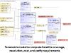 paramagic_parametric_model_firesat