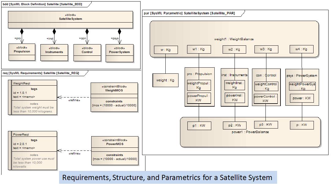 solvea_satellite_system