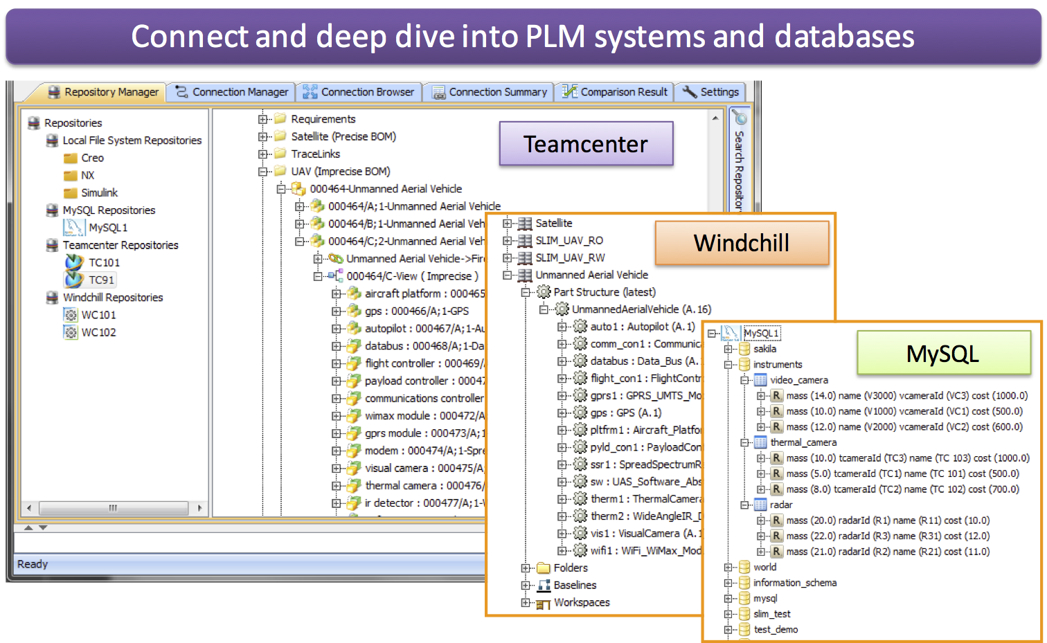 PLM_Databases