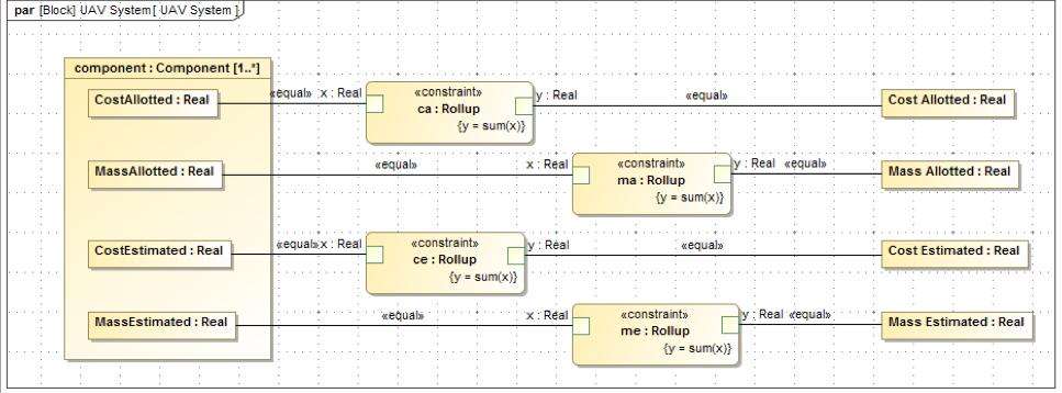 MySQL_Parametrics