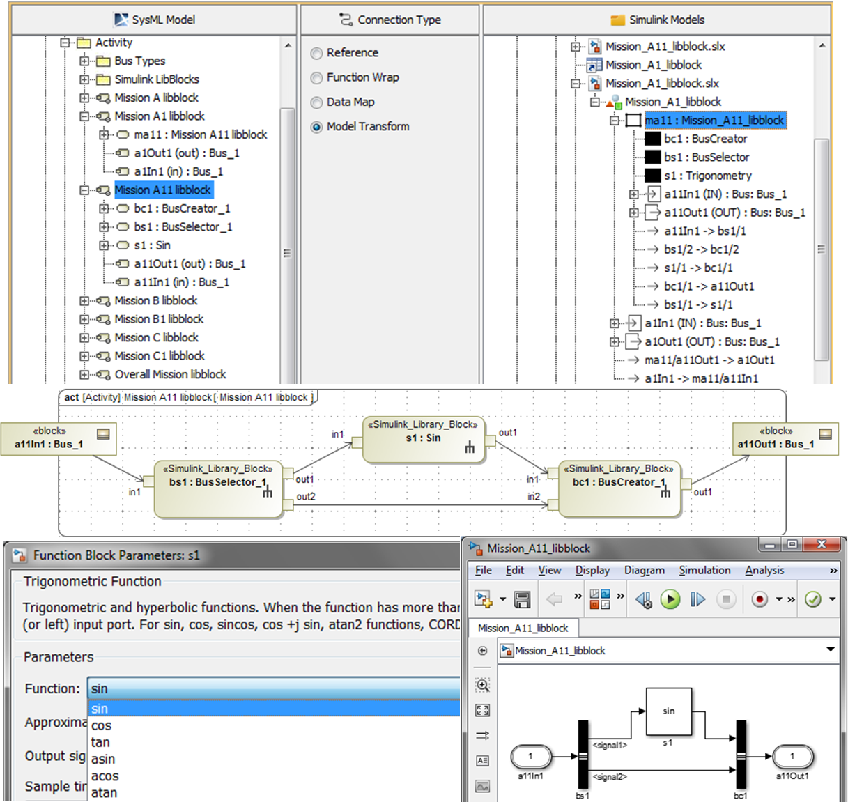 Top: Syndeia Dashboard showing SysML model on the left used to generate Simulink model on the right