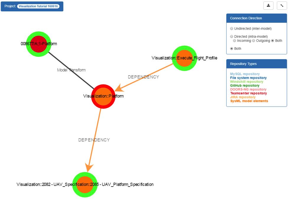 syndeia-visualization-intra-model-2