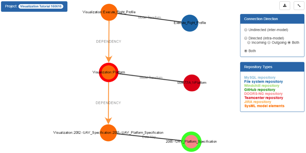 syndeia-visualization-intra-model