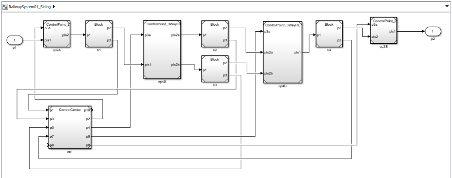 Simulink model of Siding example