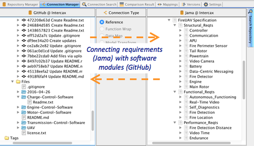 Syndeia - Intercax | MBSE Platform For System Engineers