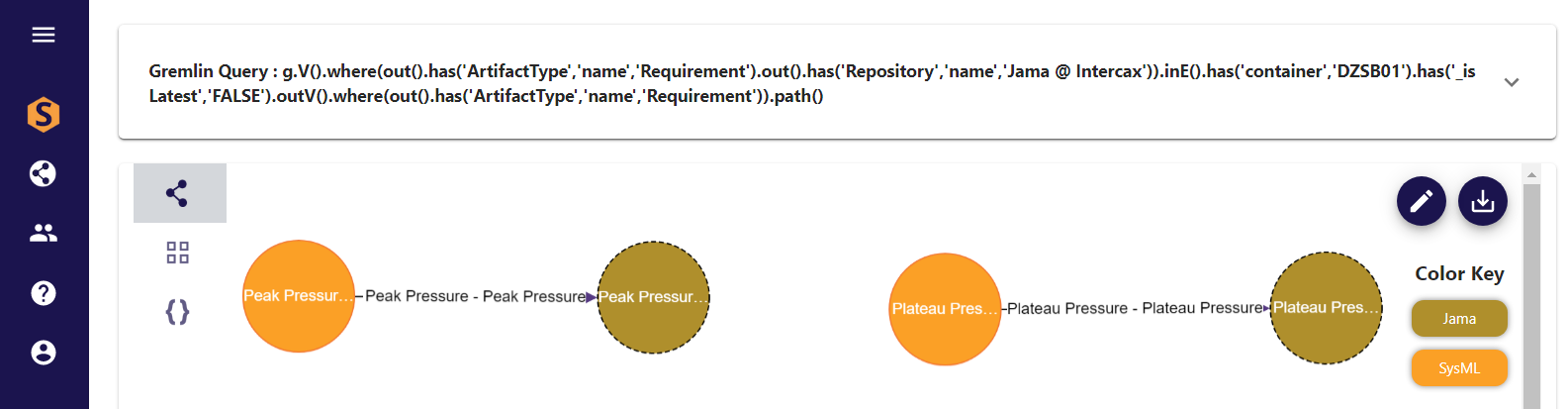 Figure 6 Gremlin query – Jama requirement – SysML requirement, _isLatest = FALSE
